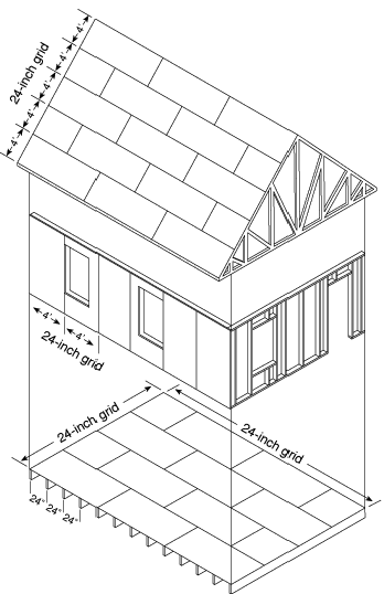 Diagram of incremental framing